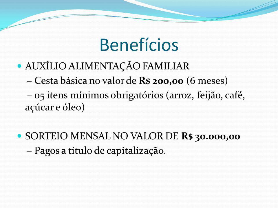 Benefícios AUXÍLIO ALIMENTAÇÃO FAMILIAR
