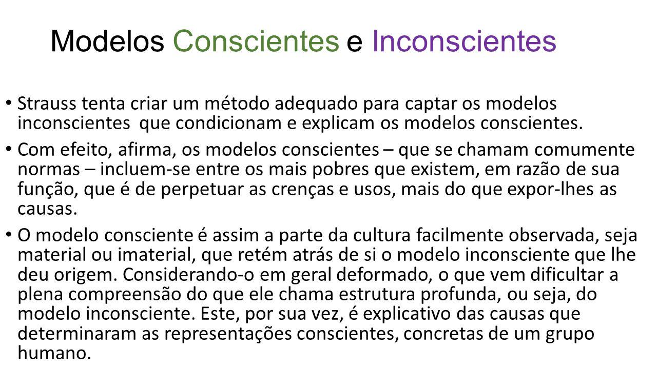 Modelos Conscientes e Inconscientes