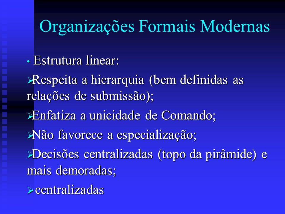 Organizações Formais Modernas