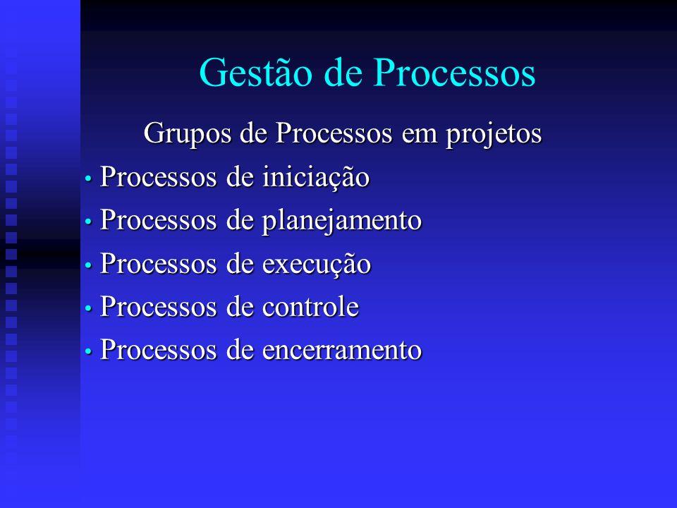 Grupos de Processos em projetos