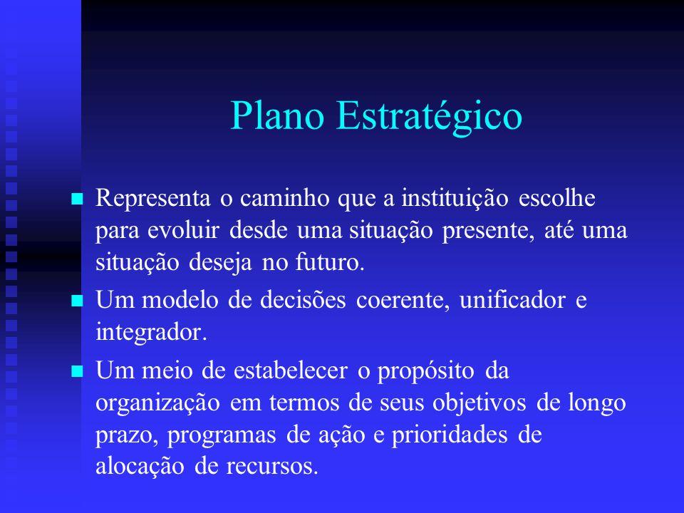 Plano Estratégico Representa o caminho que a instituição escolhe para evoluir desde uma situação presente, até uma situação deseja no futuro.