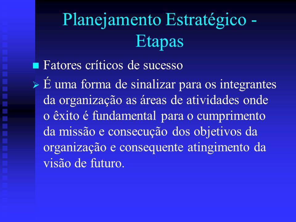 Planejamento Estratégico - Etapas