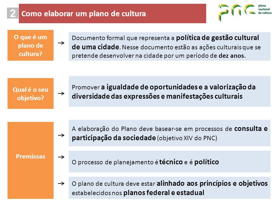 O que é um plano de cultura