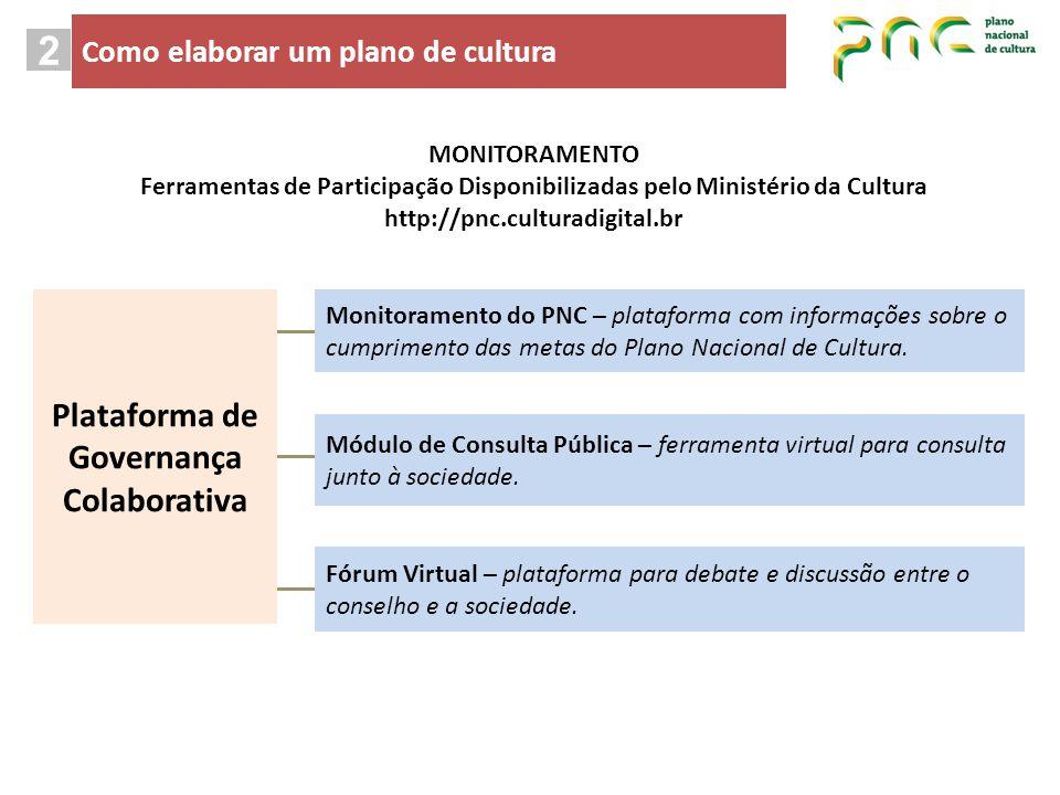 Plataforma de Governança Colaborativa