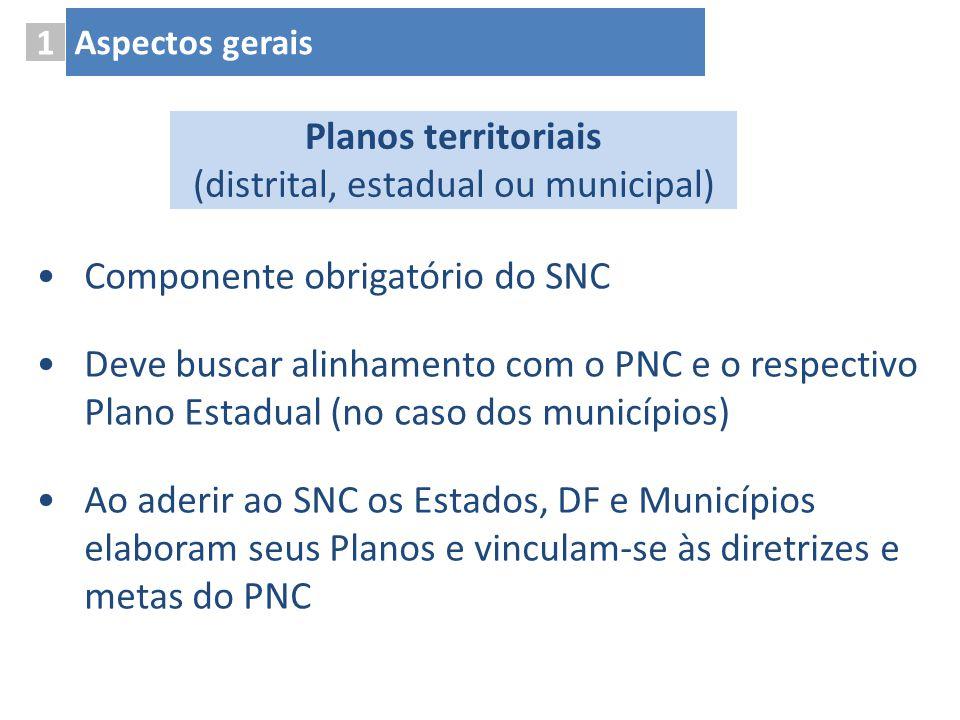 (distrital, estadual ou municipal)