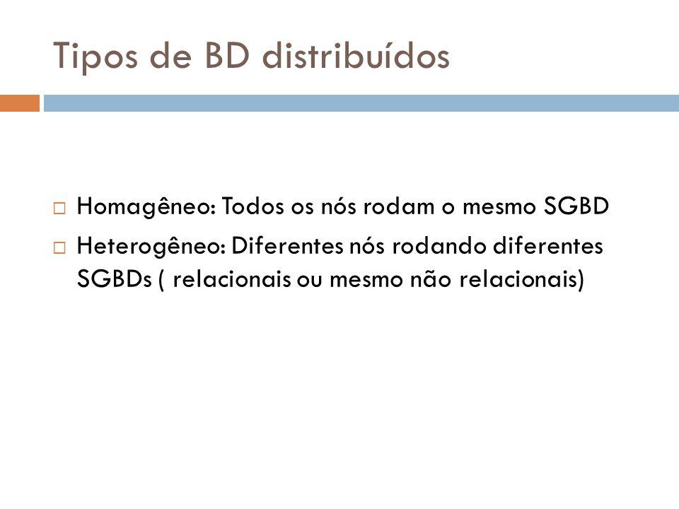 Tipos de BD distribuídos