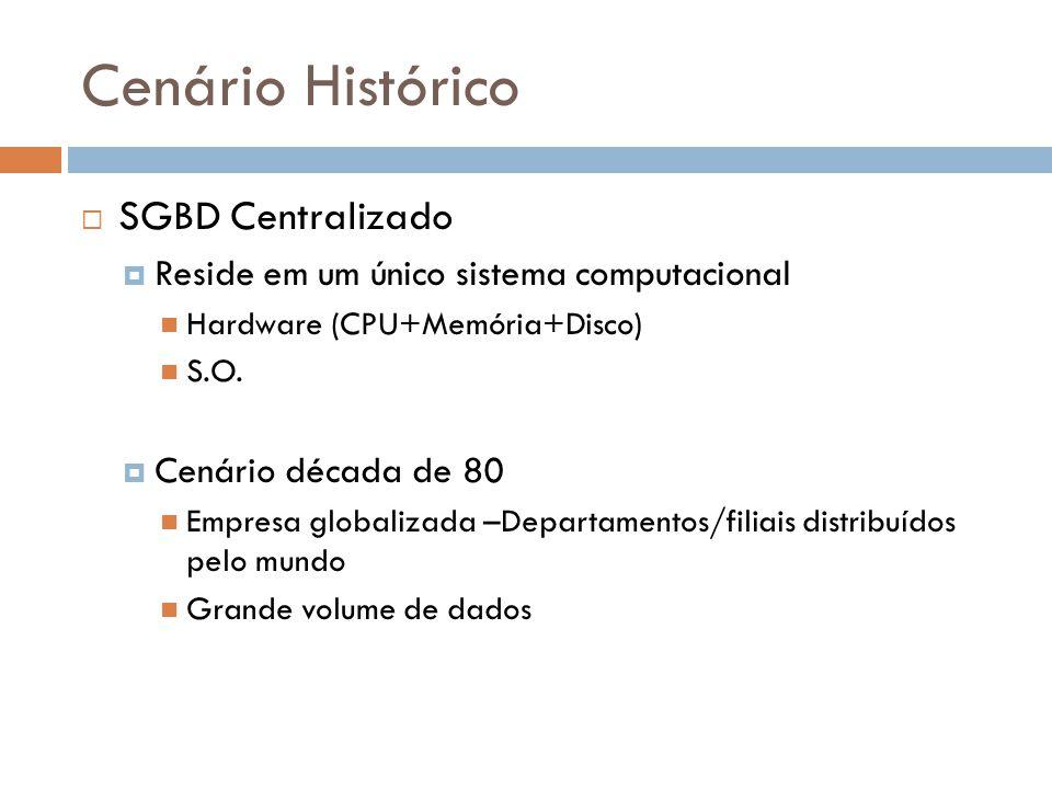 Cenário Histórico SGBD Centralizado