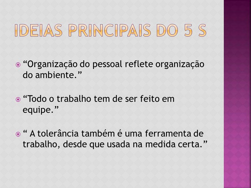 Ideias principais do 5 s Organização do pessoal reflete organização do ambiente. Todo o trabalho tem de ser feito em equipe.