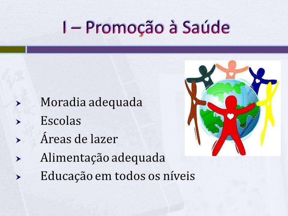 I – Promoção à Saúde Moradia adequada Escolas Áreas de lazer