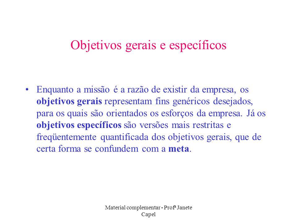 Objetivos gerais e específicos