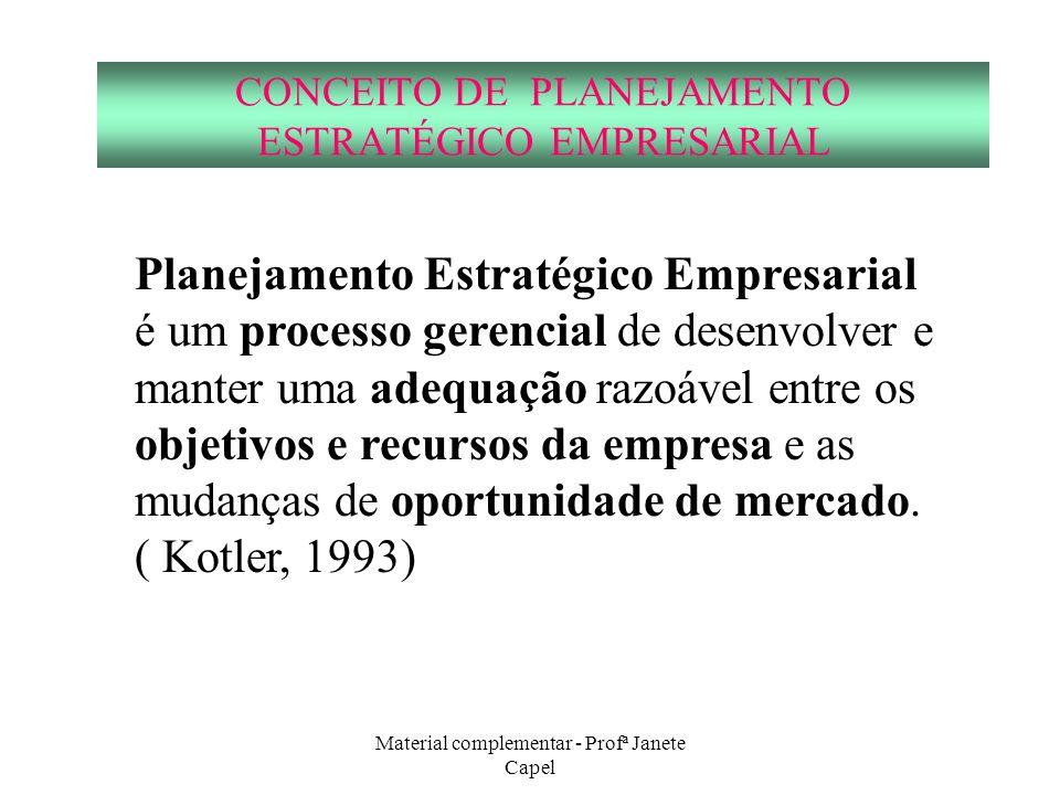 CONCEITO DE PLANEJAMENTO ESTRATÉGICO EMPRESARIAL