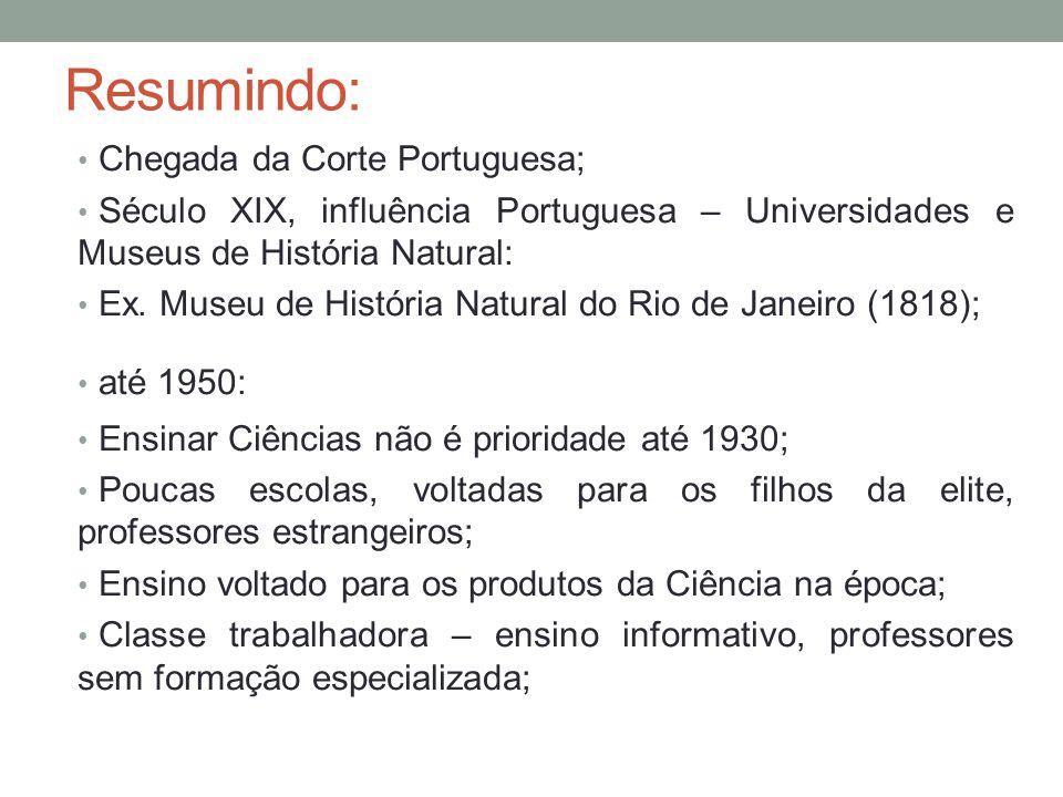 Resumindo: Chegada da Corte Portuguesa;