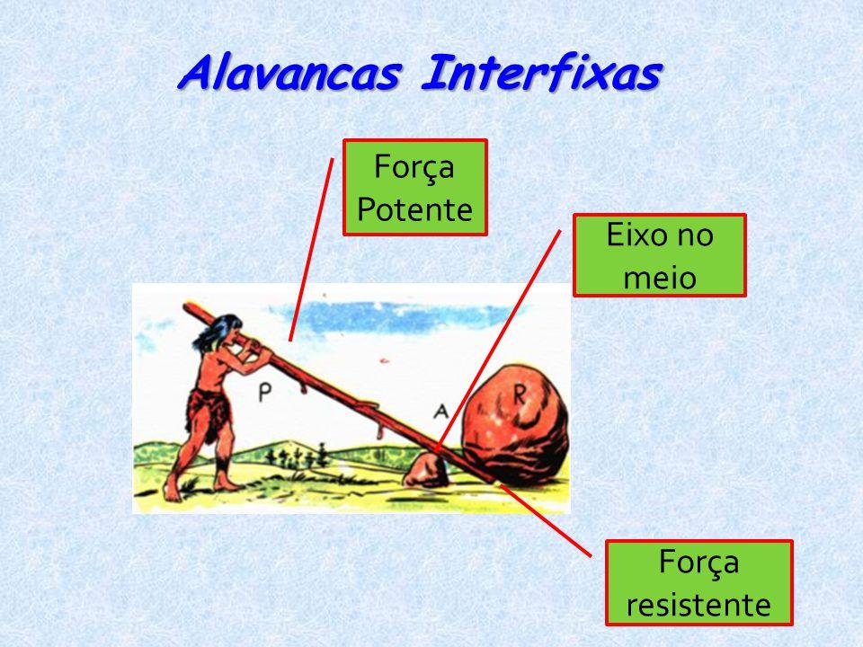 Alavancas Interfixas Força Potente Eixo no meio Força resistente