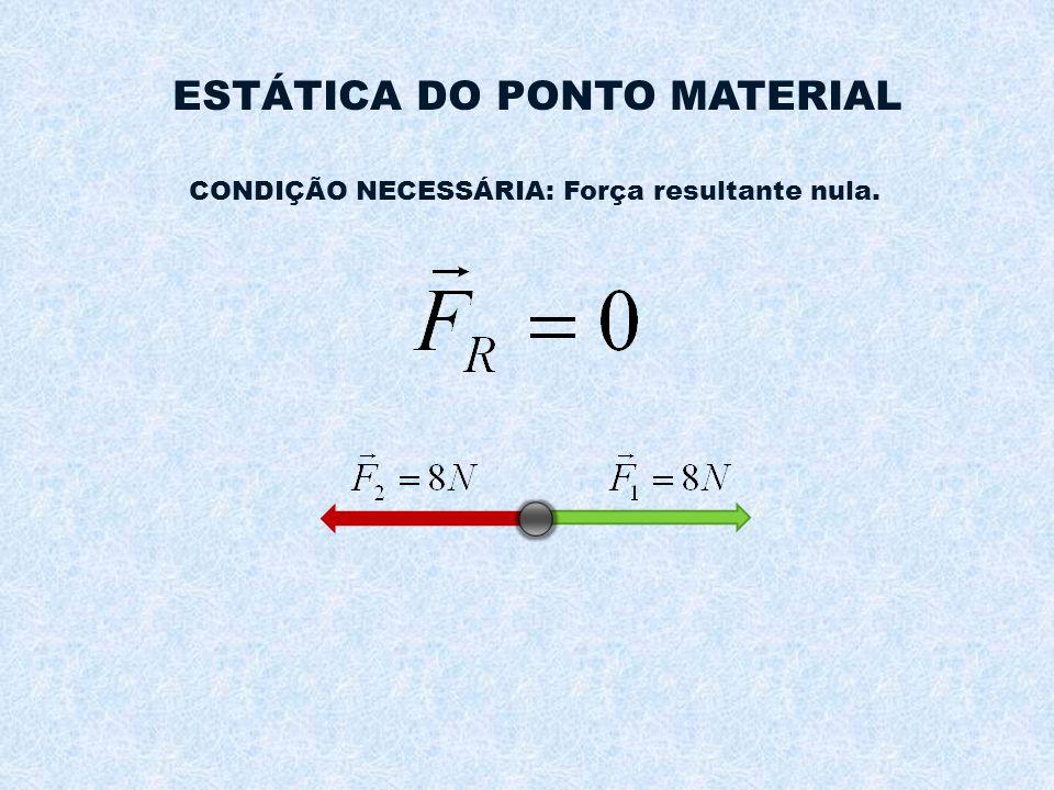ESTÁTICA DO PONTO MATERIAL