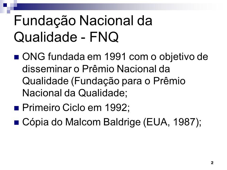 Fundação Nacional da Qualidade - FNQ