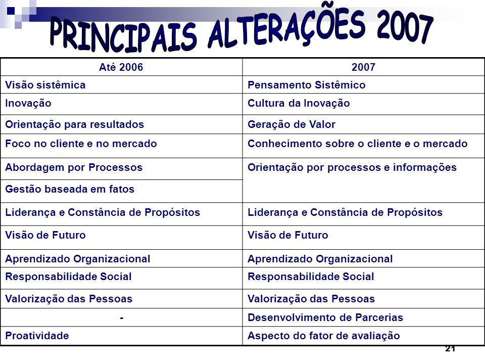 PRINCIPAIS ALTERAÇÕES 2007