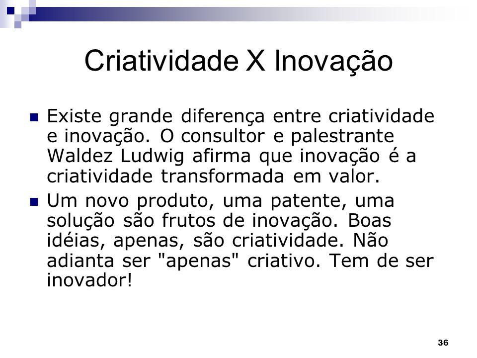 Criatividade X Inovação
