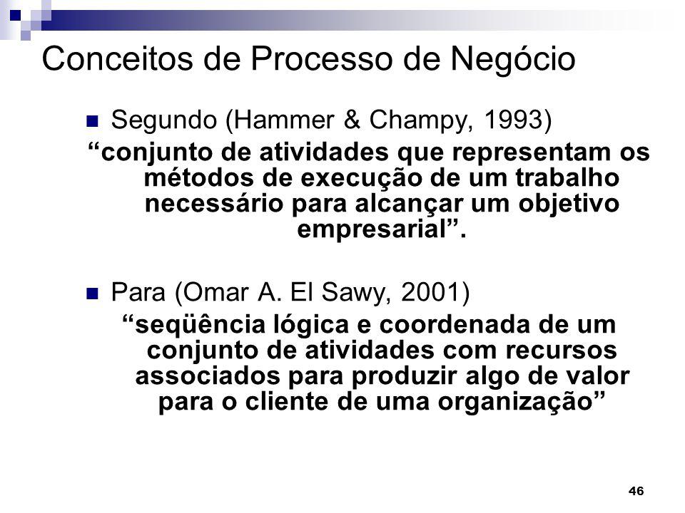 Conceitos de Processo de Negócio