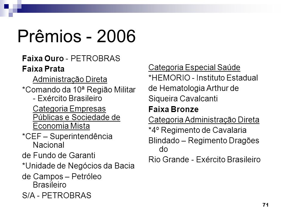 Prêmios - 2006 Faixa Ouro - PETROBRAS Faixa Prata Administração Direta