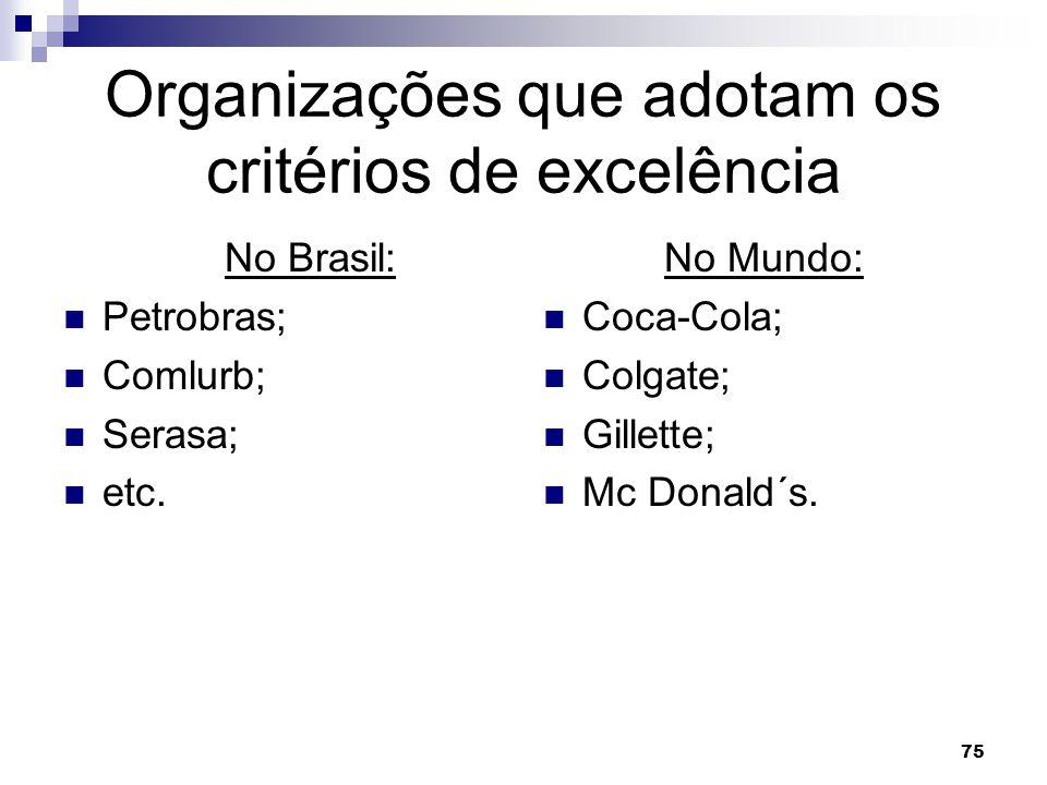 Organizações que adotam os critérios de excelência