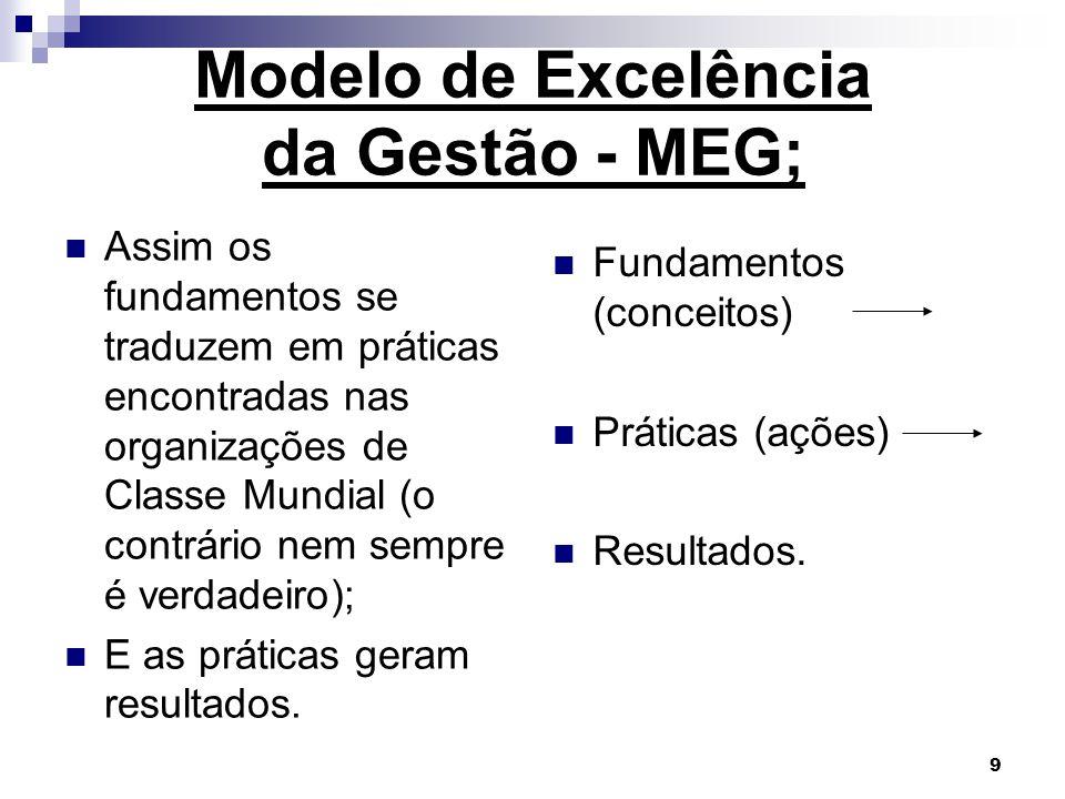 Modelo de Excelência da Gestão - MEG;