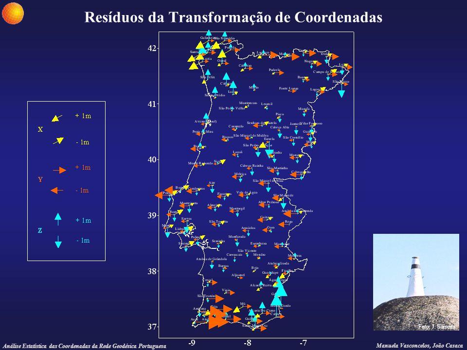 Resíduos da Transformação de Coordenadas