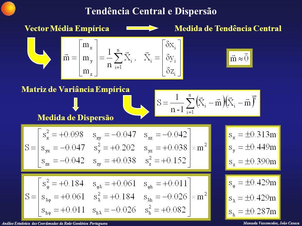 Tendência Central e Dispersão