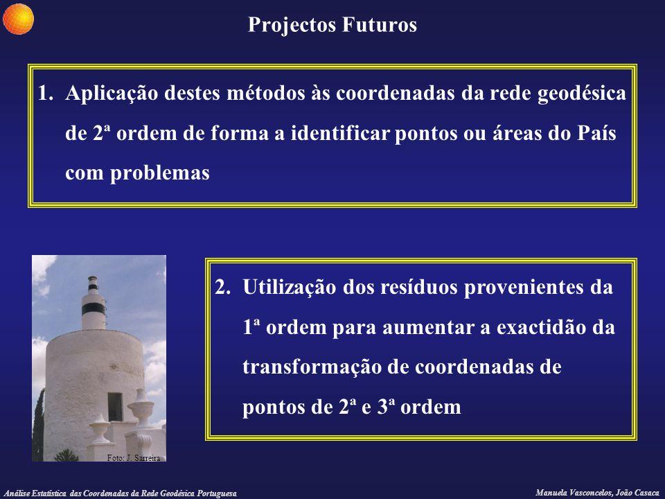 Projectos Futuros