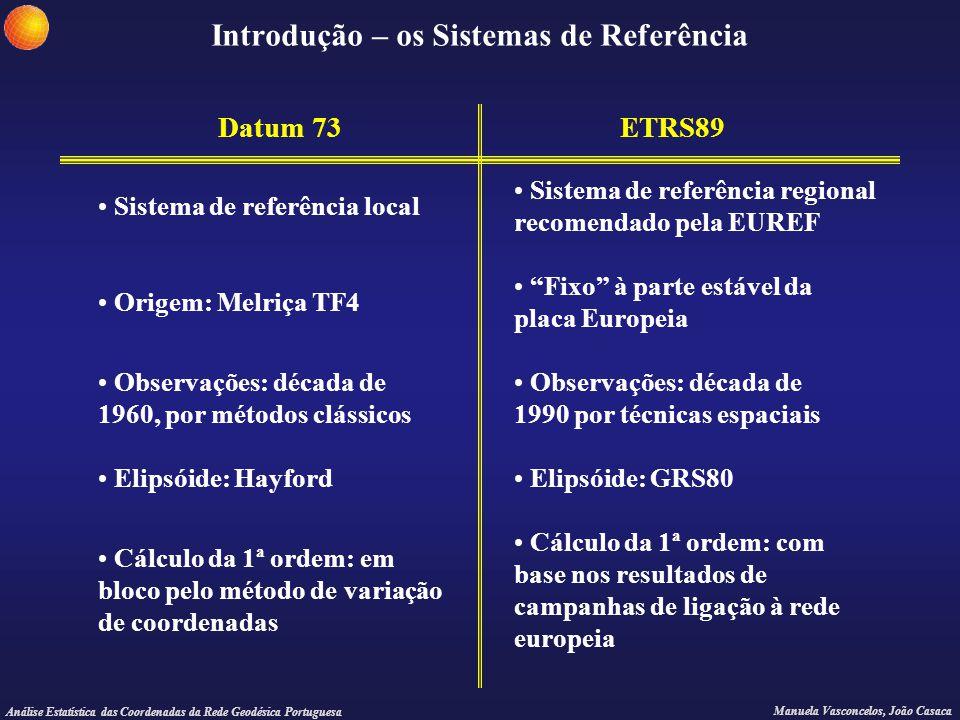 Introdução – os Sistemas de Referência