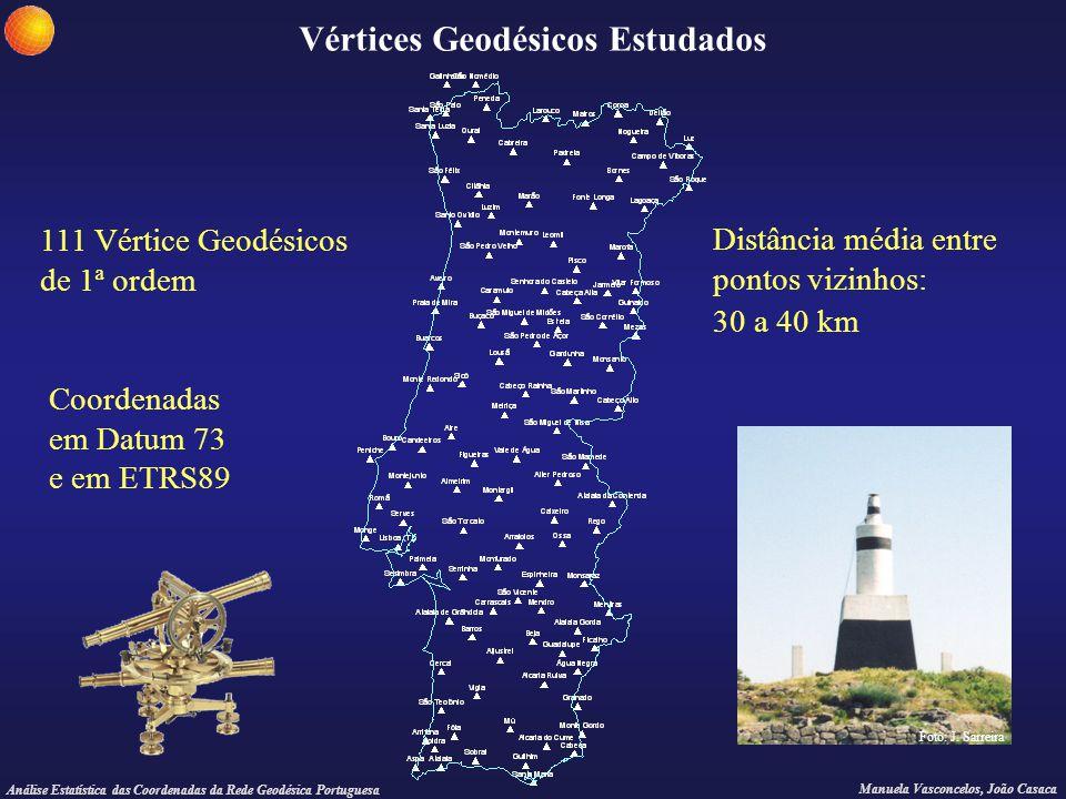 Vértices Geodésicos Estudados