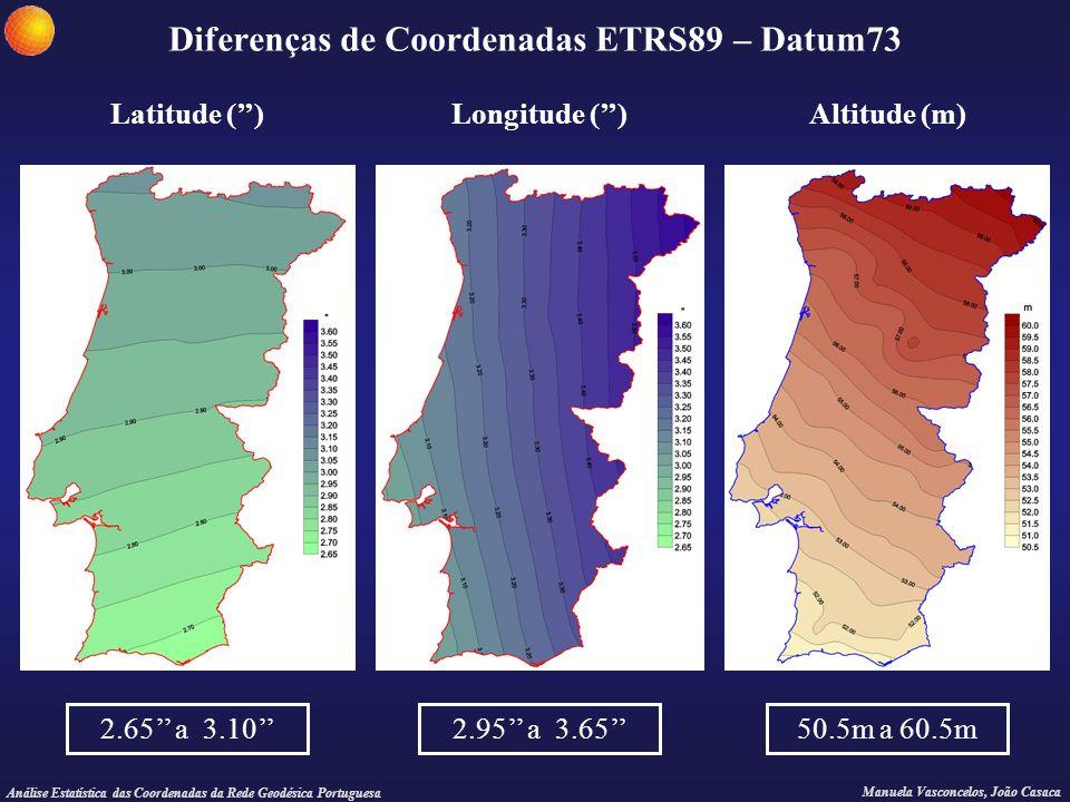 Diferenças de Coordenadas ETRS89 – Datum73
