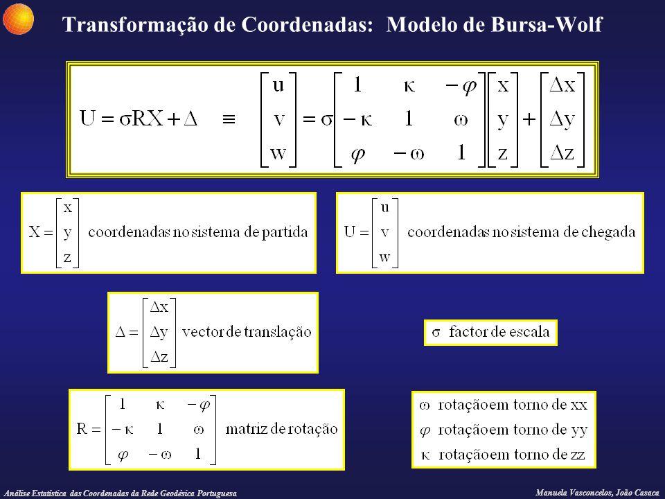 Transformação de Coordenadas: Modelo de Bursa-Wolf