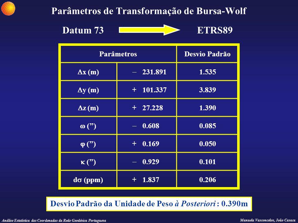 Parâmetros de Transformação de Bursa-Wolf