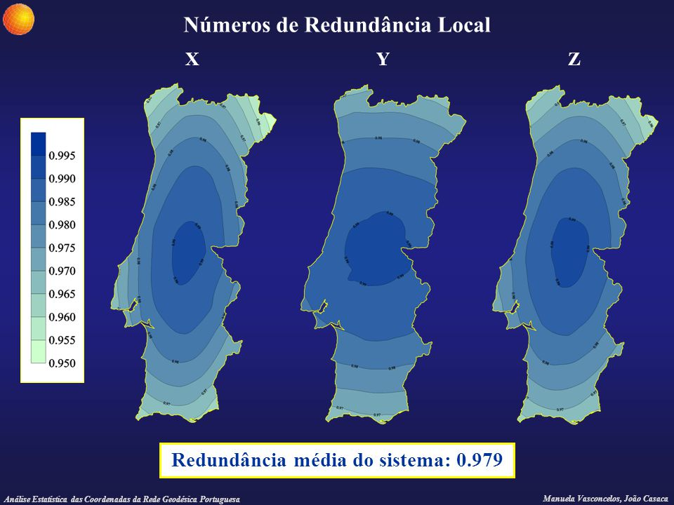 Números de Redundância Local