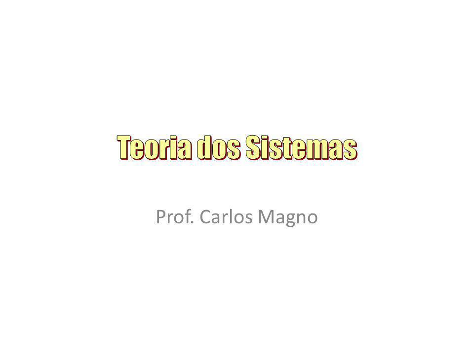 Teoria dos Sistemas Prof. Carlos Magno