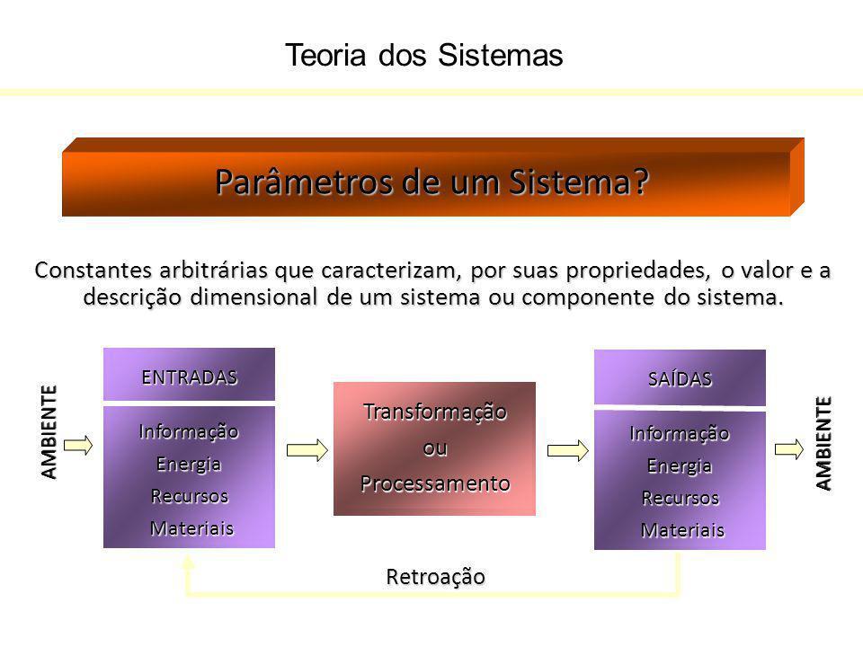 Parâmetros de um Sistema