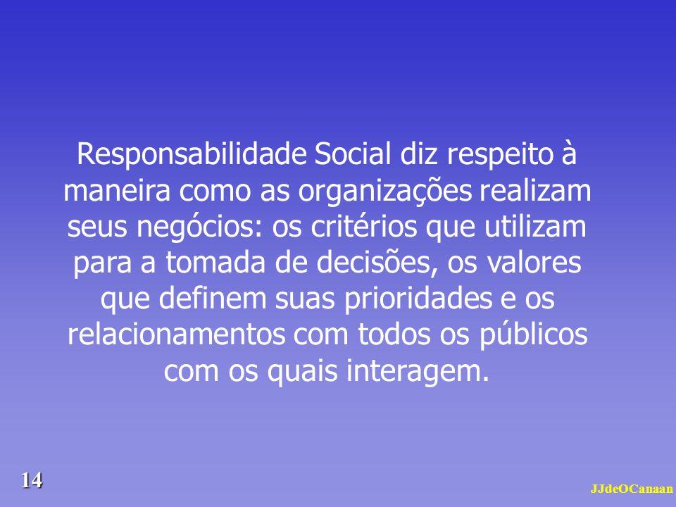 Responsabilidade Social diz respeito à maneira como as organizações realizam seus negócios: os critérios que utilizam para a tomada de decisões, os valores