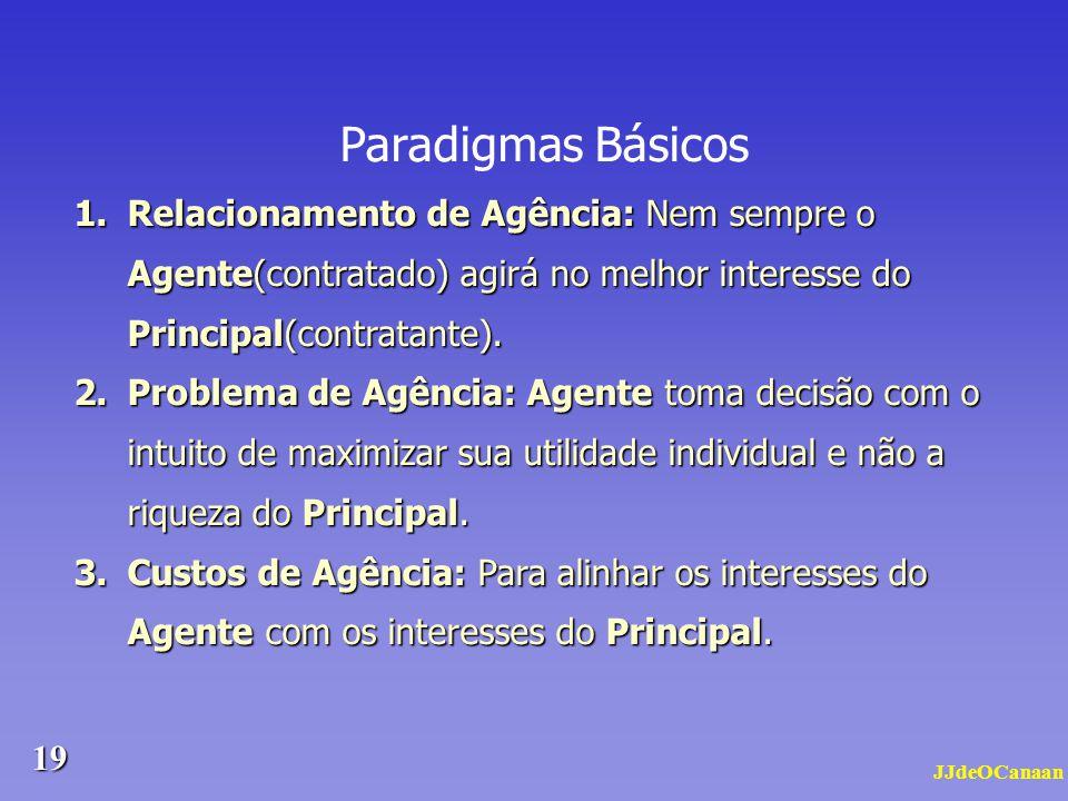 Paradigmas Básicos Relacionamento de Agência: Nem sempre o Agente(contratado) agirá no melhor interesse do Principal(contratante).