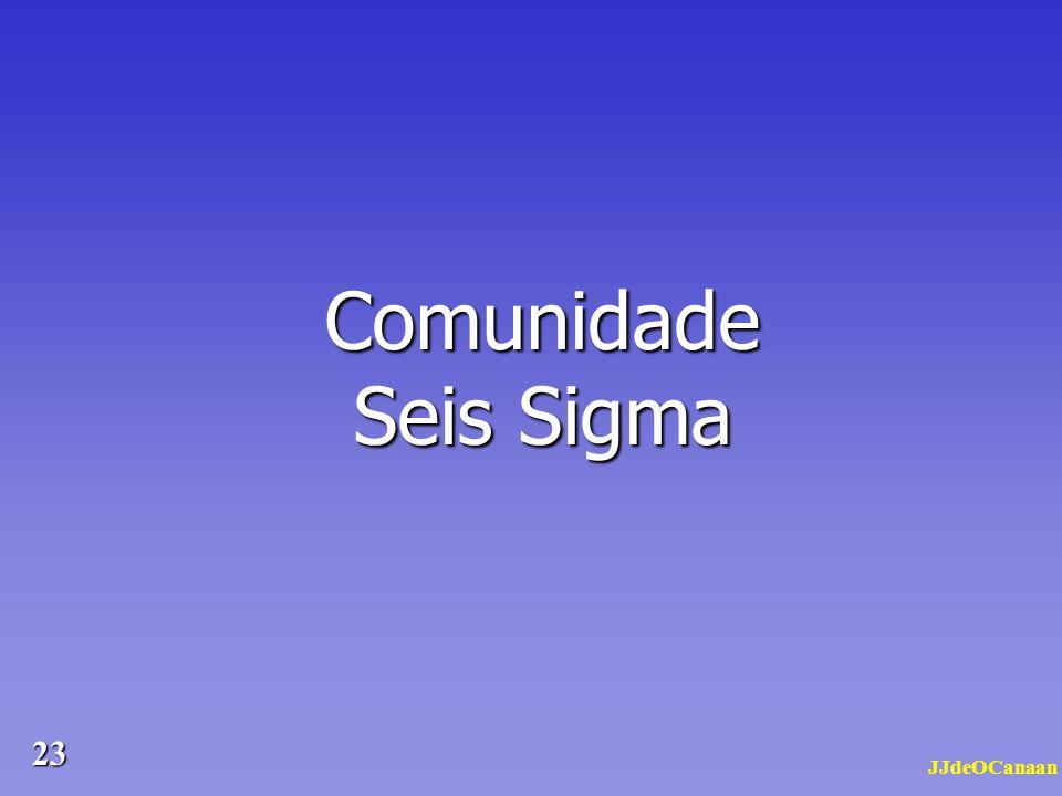 Comunidade Seis Sigma JJdeOCanaan