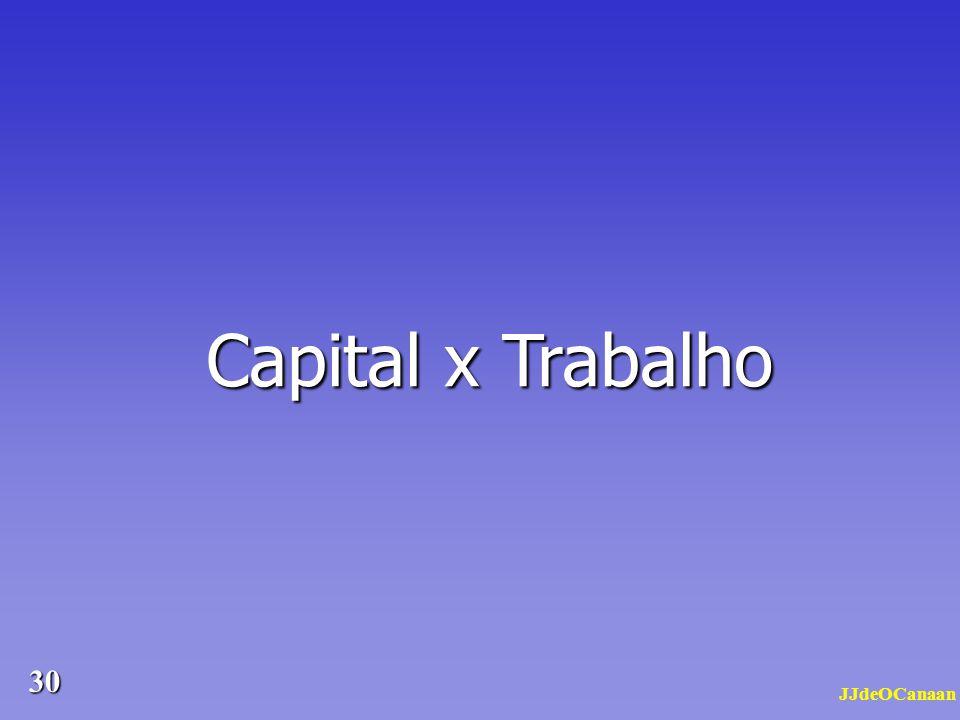 Capital x Trabalho JJdeOCanaan