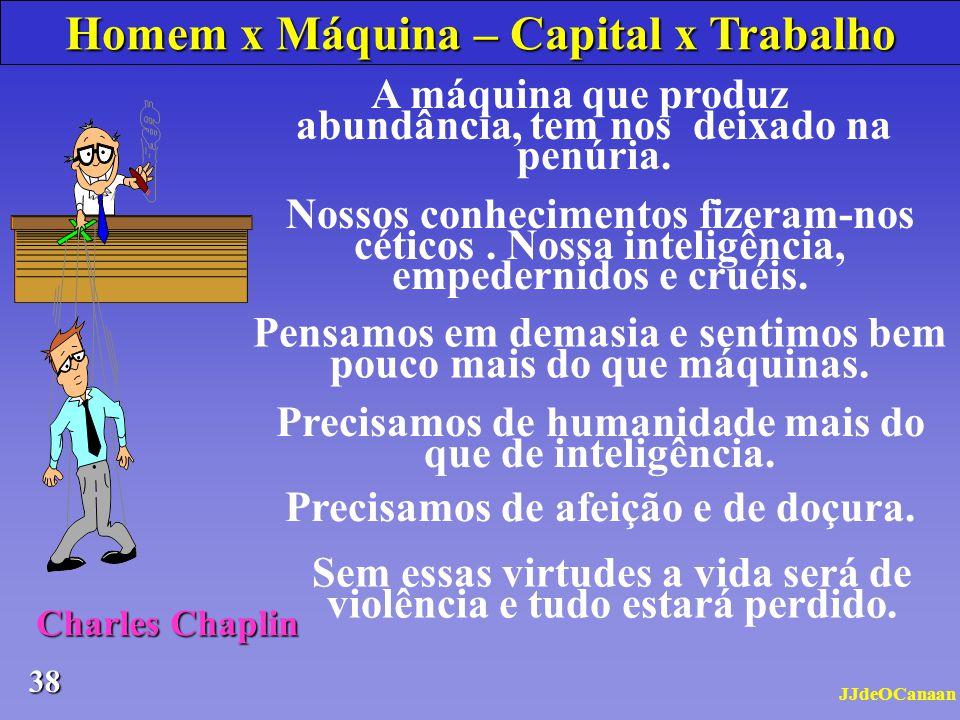 Homem x Máquina – Capital x Trabalho