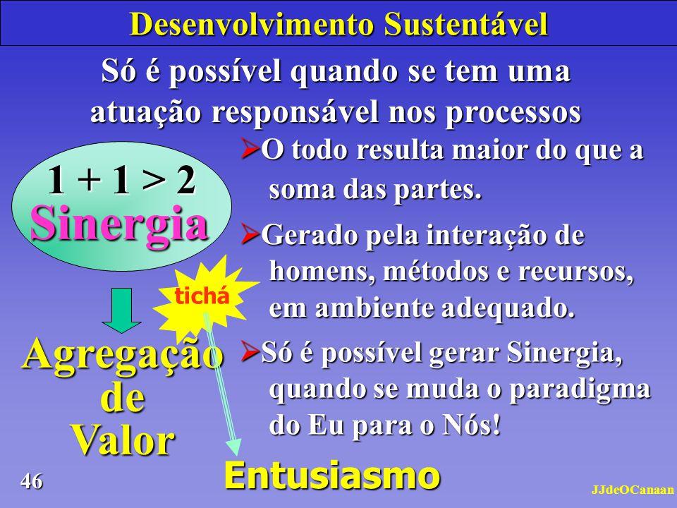 Sinergia Agregação de Valor 1 + 1 > 2 Entusiasmo
