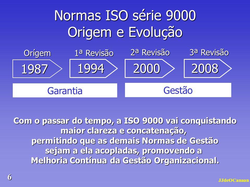 Normas ISO série 9000 Origem e Evolução