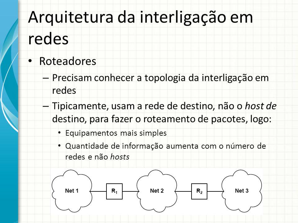 Arquitetura da interligação em redes
