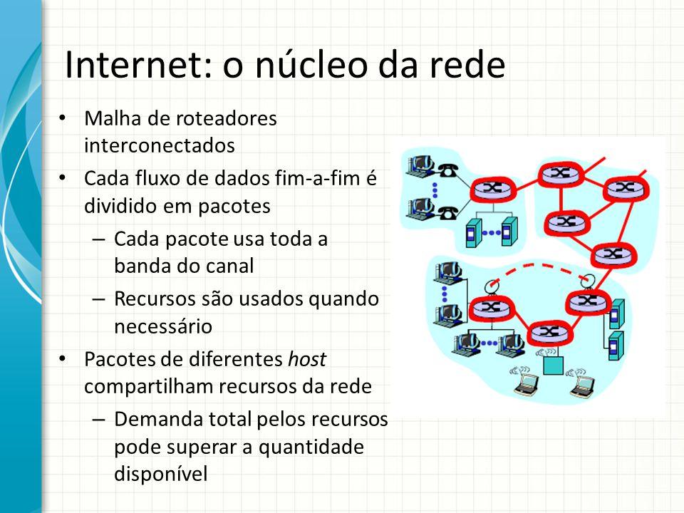 Internet: o núcleo da rede