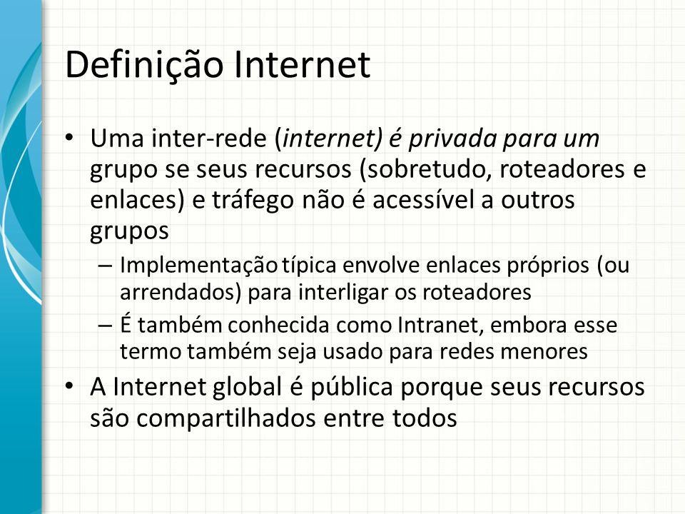 Definição Internet