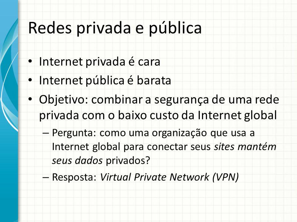 Redes privada e pública