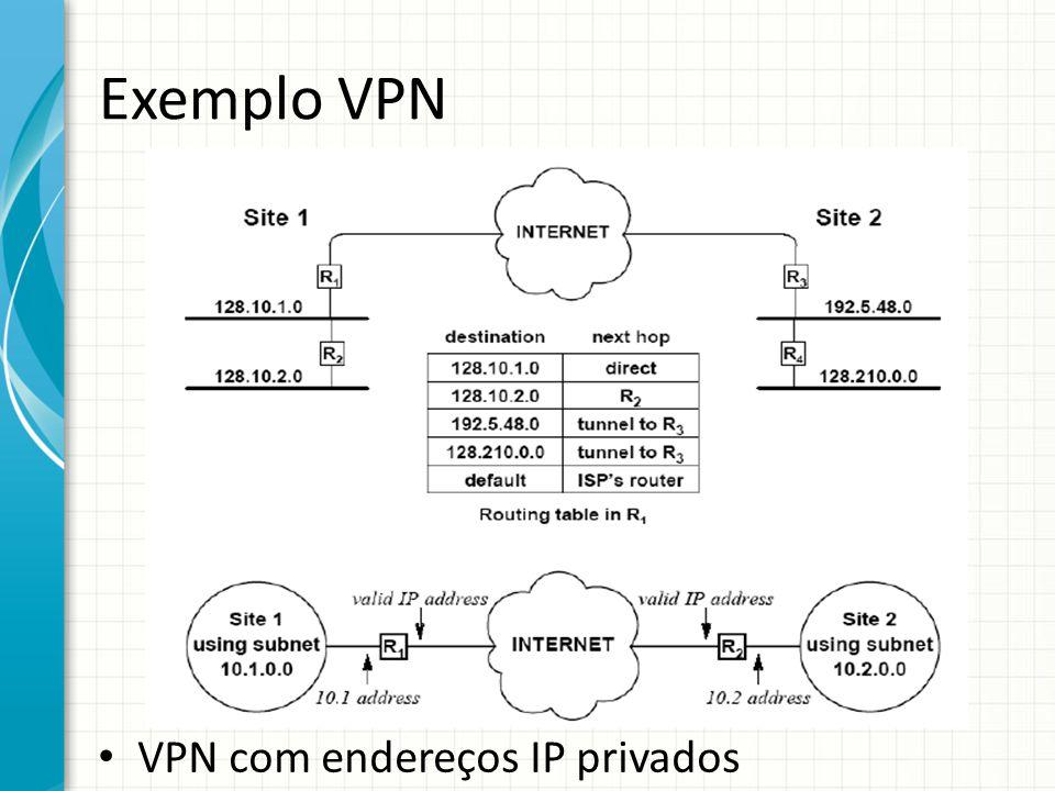 Exemplo VPN VPN com endereços IP privados