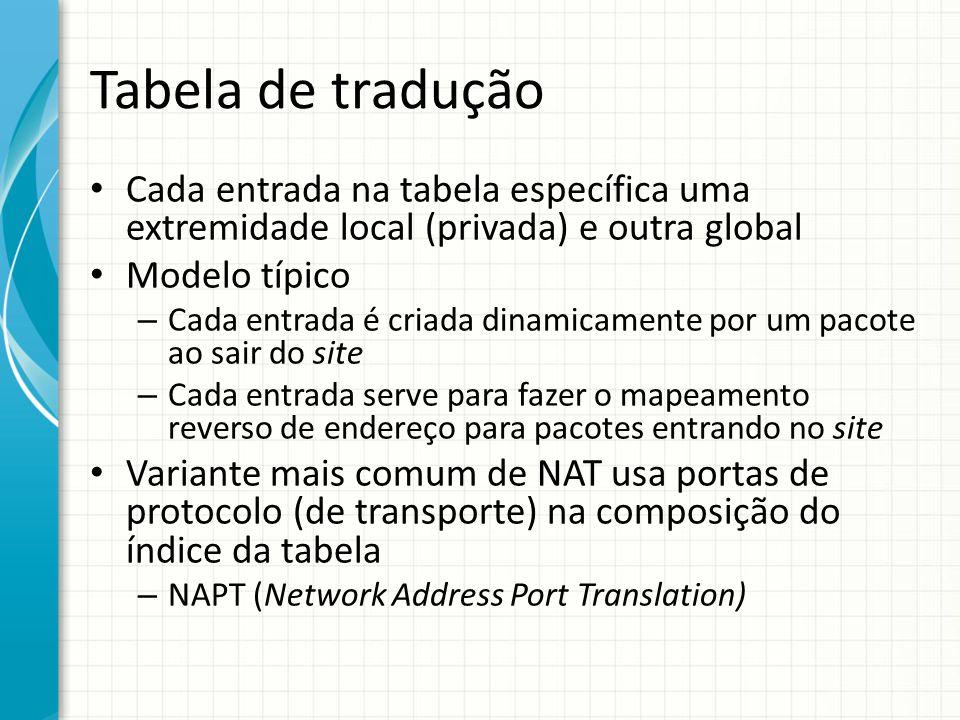 Tabela de tradução Cada entrada na tabela específica uma extremidade local (privada) e outra global.