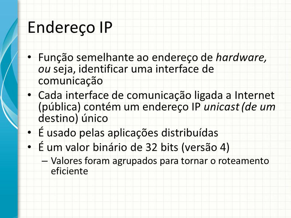 Endereço IP Função semelhante ao endereço de hardware, ou seja, identificar uma interface de comunicação.